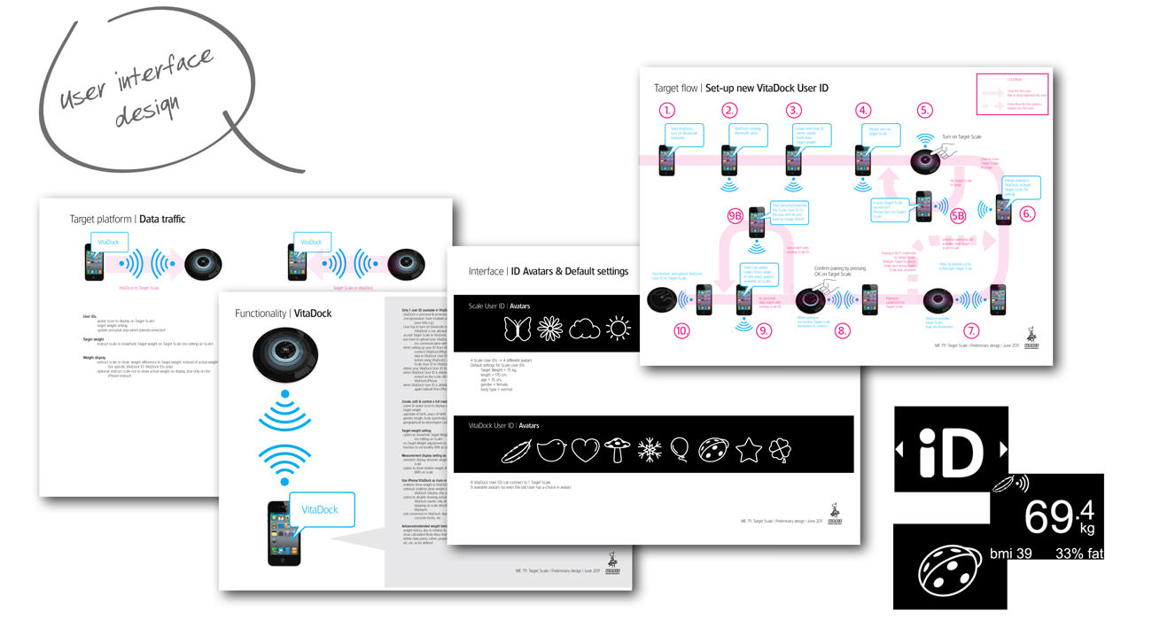 The Medisana TargetScale user interface design
