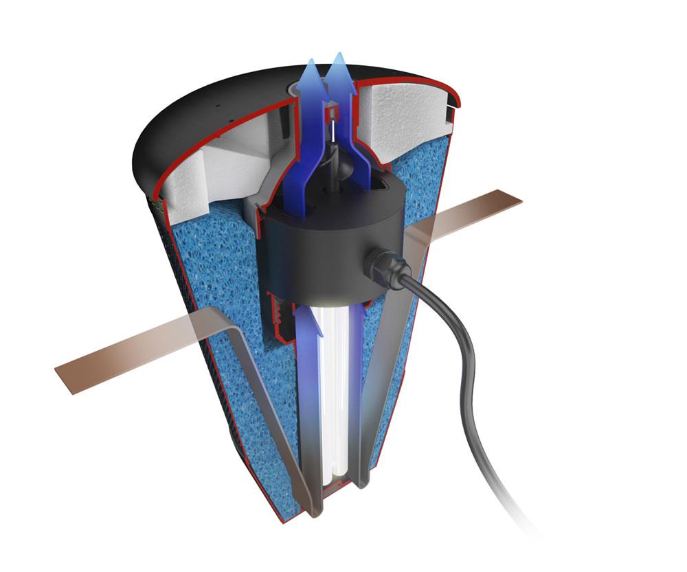 cross section combi filter basic
