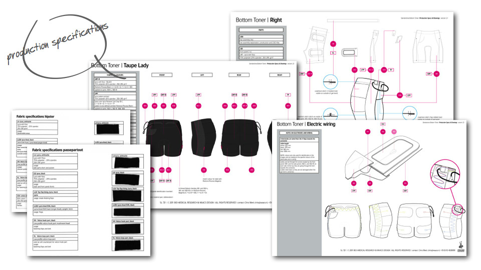 Slendertone Bottom designed by WAACS